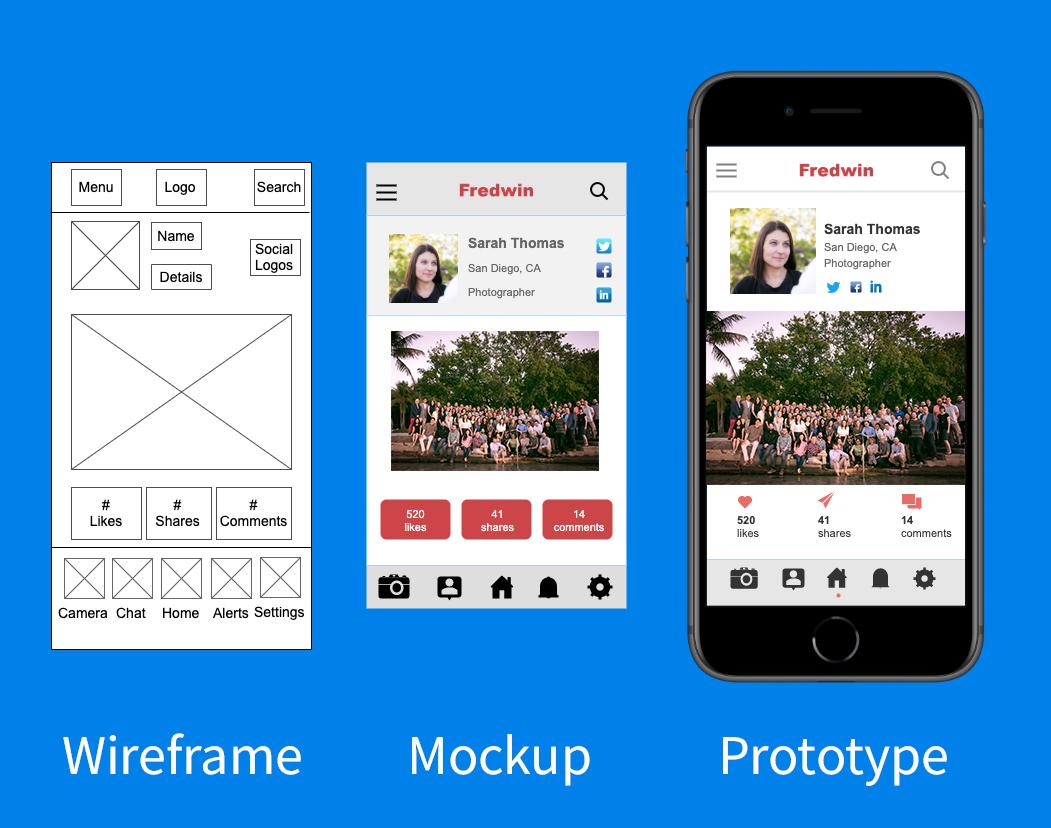 UI/UX, saitis dizaini,საიტის დიზაინი, მობილური აპლიკაციის დიზაინი,